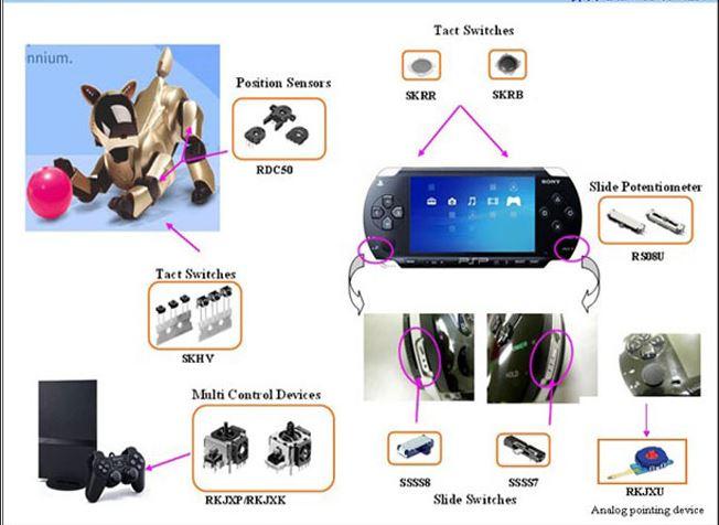 产品应用-数码类1