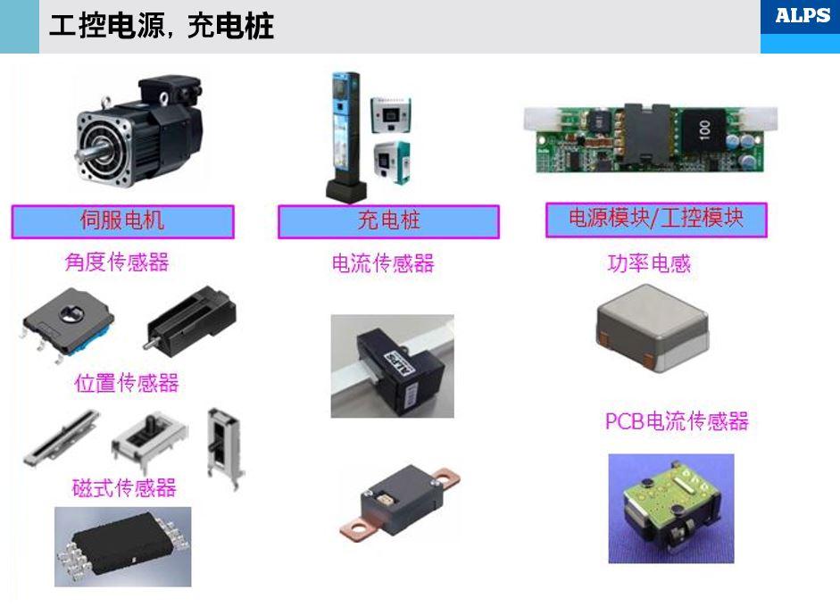 工控电源充电桩-1.1