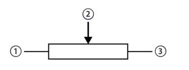 可变电阻器的原理