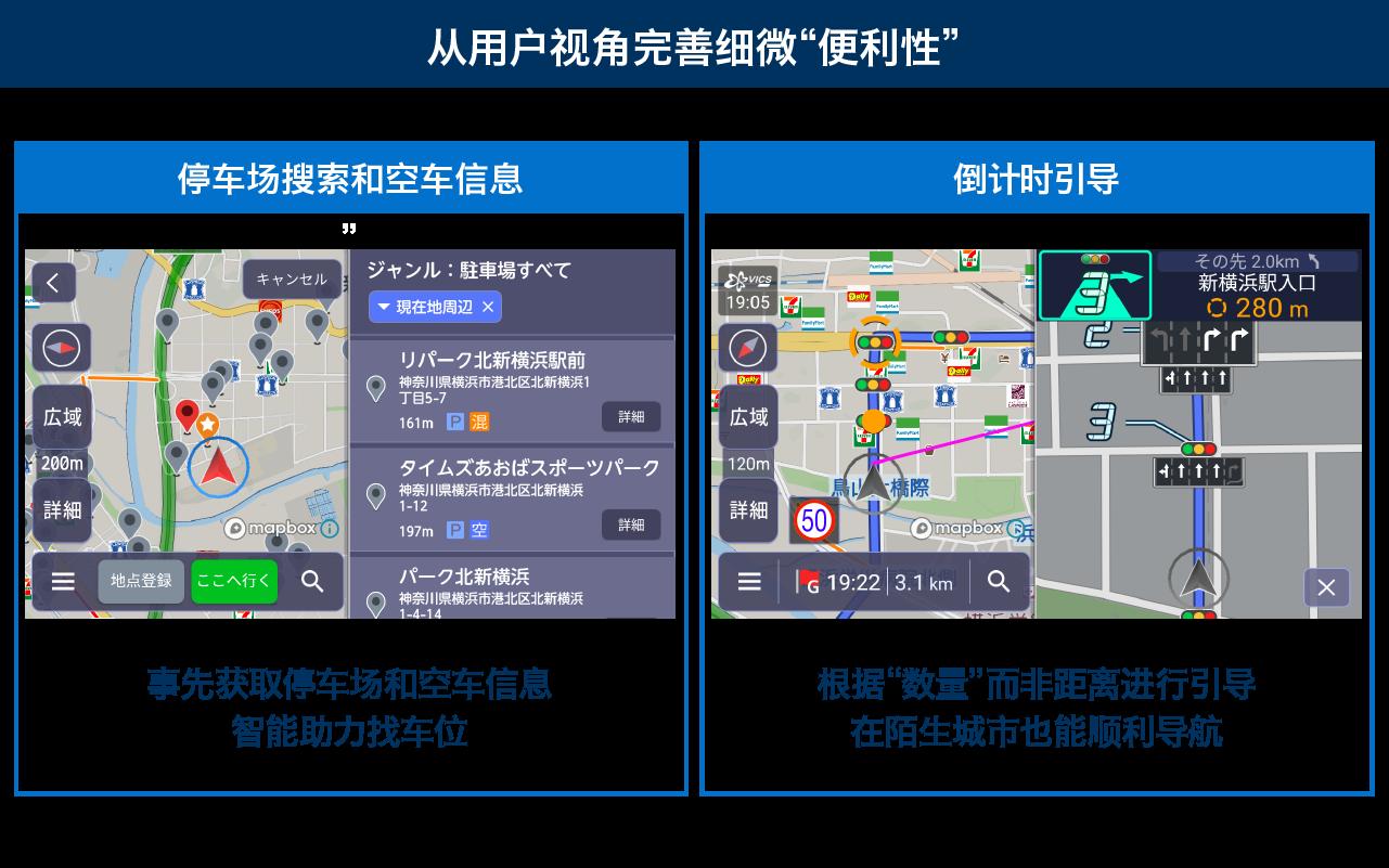 """开发导航应用""""ALPINE SmartX"""",面向B2B领域发售"""